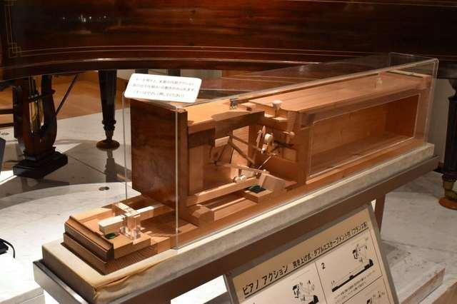 ピアノの構造②.jpg